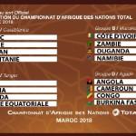 Rwanda drawn against Nigeria at CHAN 2018.